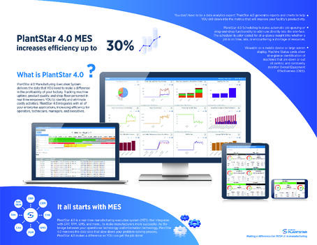 SYSCON PlantStar manufacturing execution system solutions
