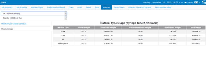 SYSCON PlantStar materials tab
