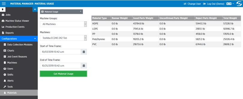 SYSCON PlantStar materials usage table